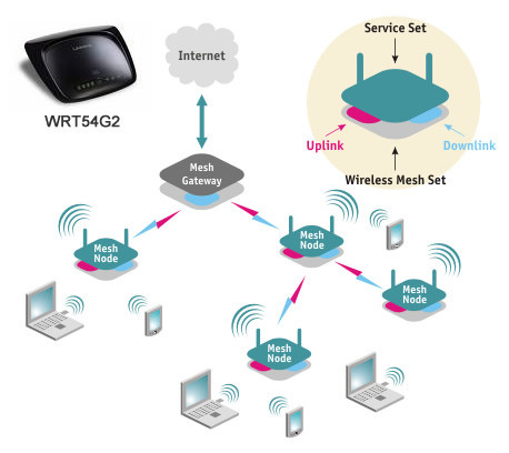 wireless lan security thesis Topics in network security jem berkes masc an average wireless lan is likely insecure we should not trust a wireless link for security.